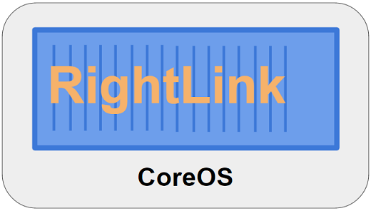 RightLink in a Container